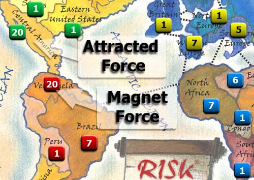 Magnet Force