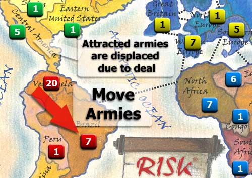 Moving Armies